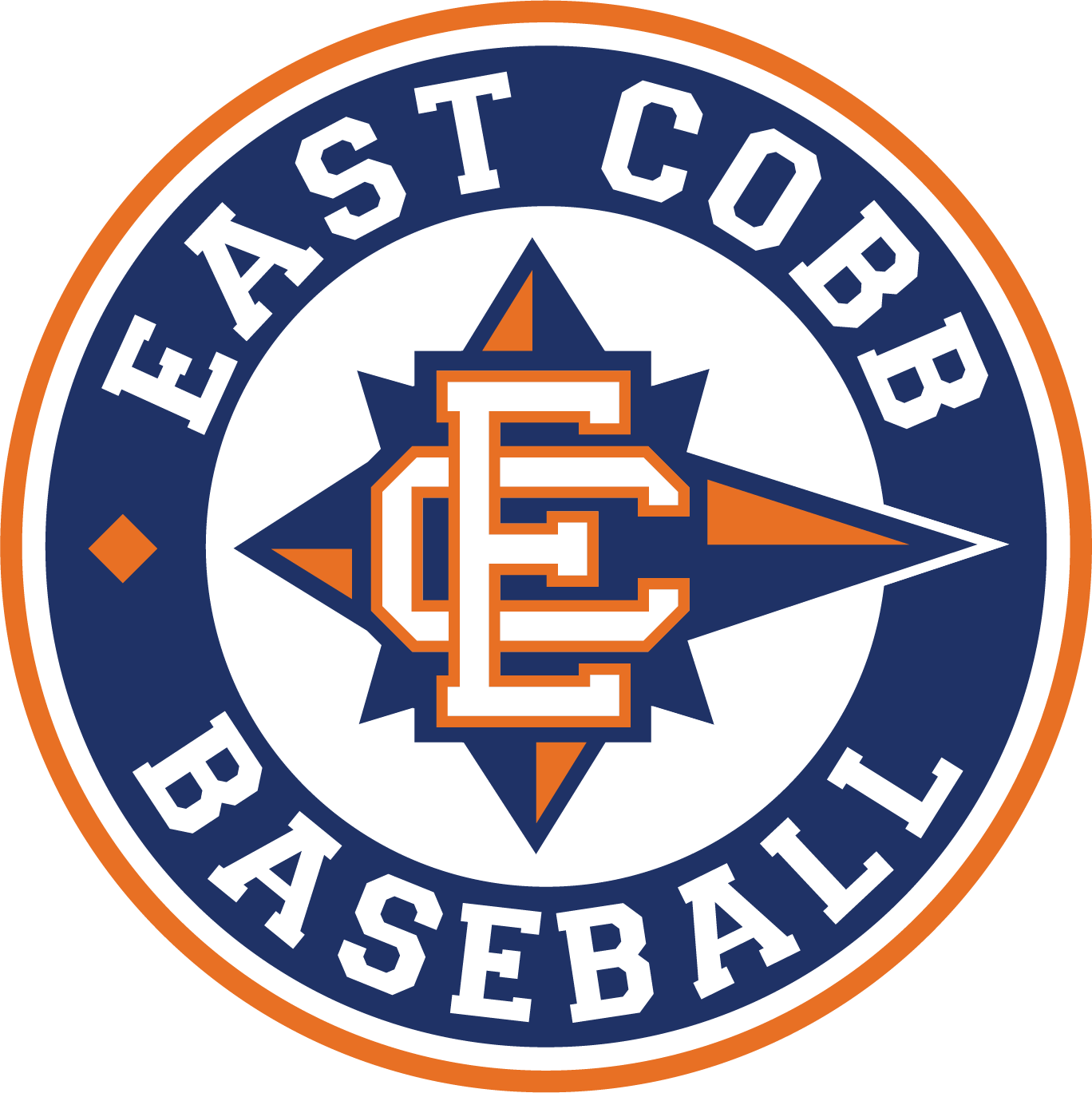 East Cobb Baseball